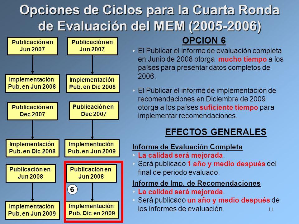 11 OPCION 6 El Publicar el informe de evaluación completa en Junio de 2008 otorga mucho tiempo a los países para presentar datos completos de 2006. El