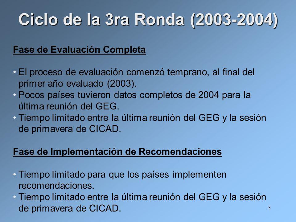 3 Ciclo de la 3ra Ronda (2003-2004) Fase de Evaluación Completa El proceso de evaluación comenzó temprano, al final del primer año evaluado (2003). Po