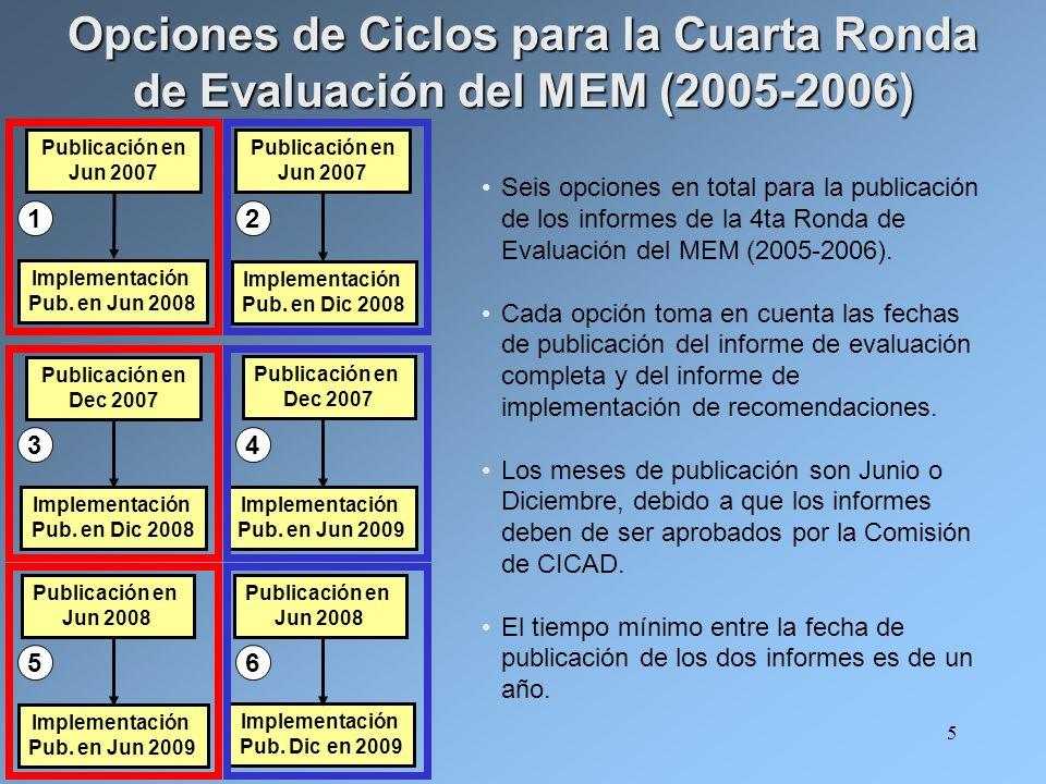 5 Publicación en Jun 2007 Implementación Pub. en Jun 2008 Publicación en Dec 2007 Implementación Pub. en Dic 2008 Implementación Pub. en Jun 2009 Publ