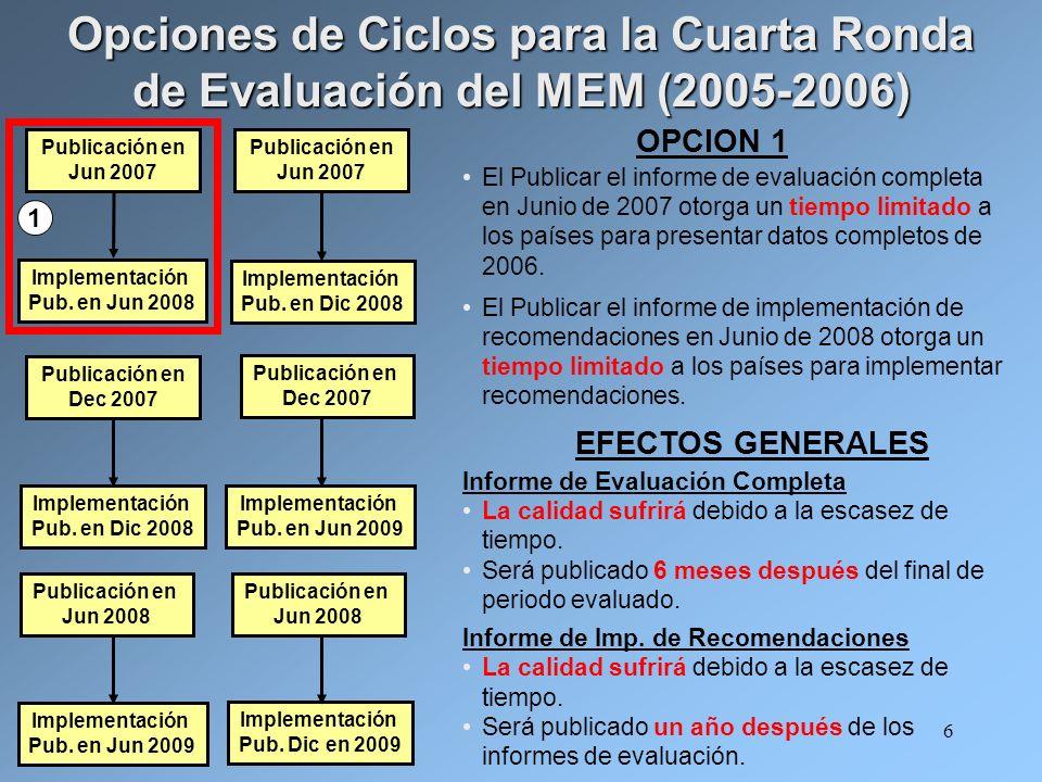 6 OPCION 1 El Publicar el informe de evaluación completa en Junio de 2007 otorga un tiempo limitado a los países para presentar datos completos de 2006.