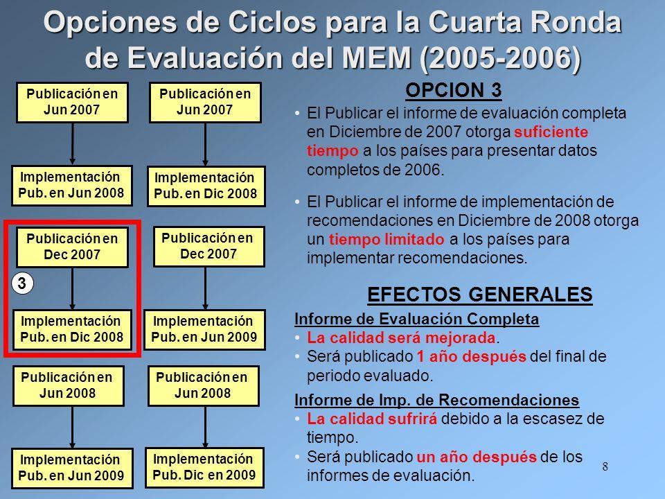 8 OPCION 3 El Publicar el informe de evaluación completa en Diciembre de 2007 otorga suficiente tiempo a los países para presentar datos completos de