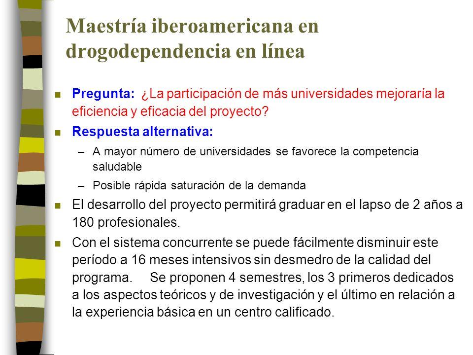 Maestría iberoamericana en drogodependencia en línea n Pregunta: ¿La participación de más universidades mejoraría la eficiencia y eficacia del proyecto.