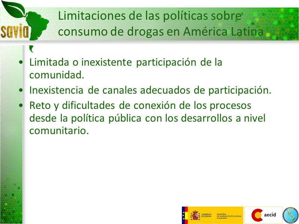 Limitaciones de las políticas sobre consumo de drogas en América Latina Limitada o inexistente participación de la comunidad. Inexistencia de canales
