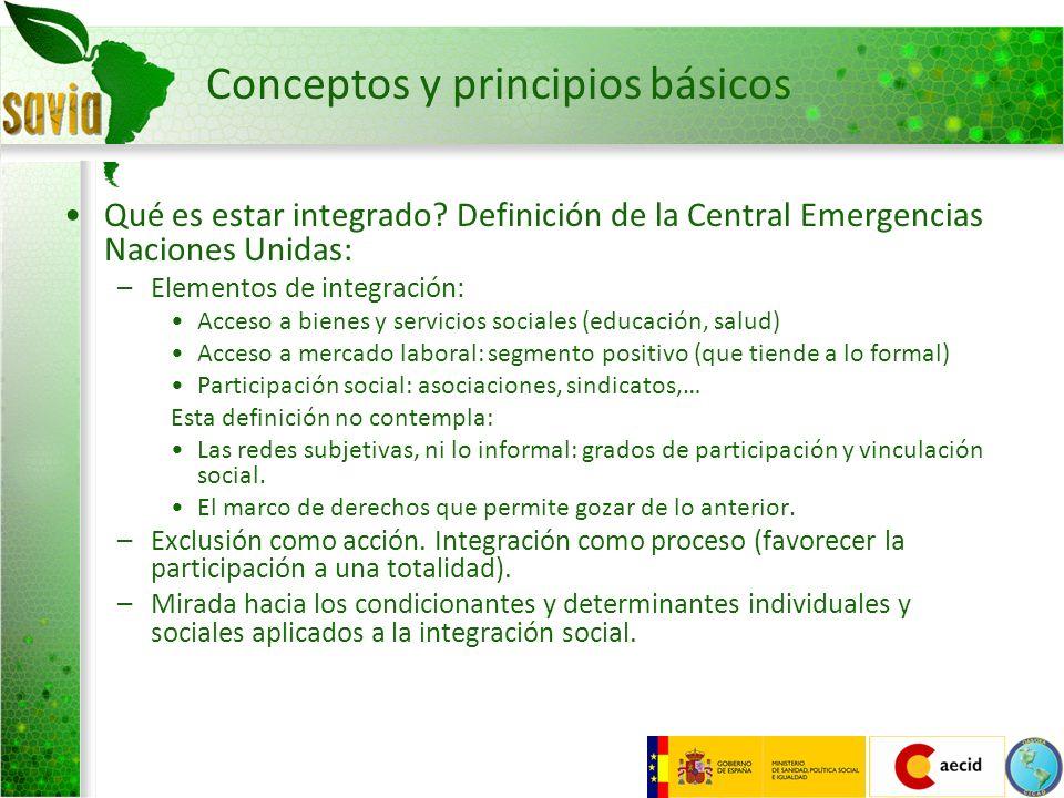 Conceptos y principios básicos Qué es estar integrado? Definición de la Central Emergencias Naciones Unidas: –Elementos de integración: Acceso a biene