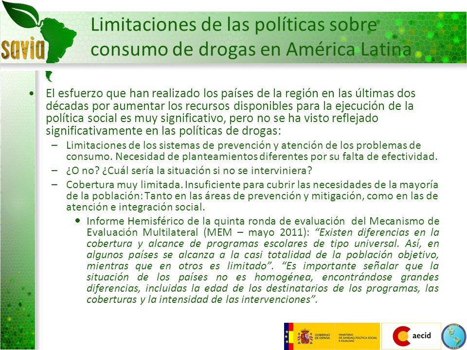 Limitaciones de las políticas sobre consumo de drogas en América Latina Desajuste entre oferta y demanda en las diferentes modalidades.