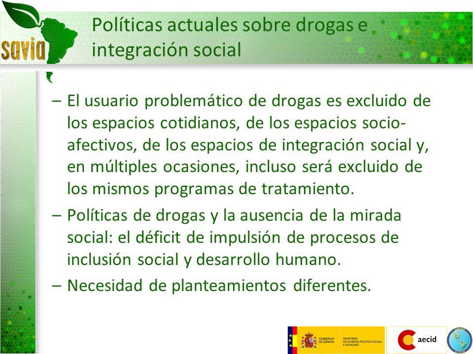 Políticas actuales sobre drogas e integración social –El usuario problemático de drogas es excluido de los espacios cotidianos, de los espacios socio-