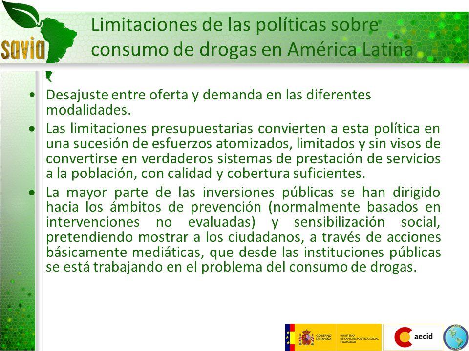 Limitaciones de las políticas sobre consumo de drogas en América Latina Escasa inversión pública en infancia y juventud.