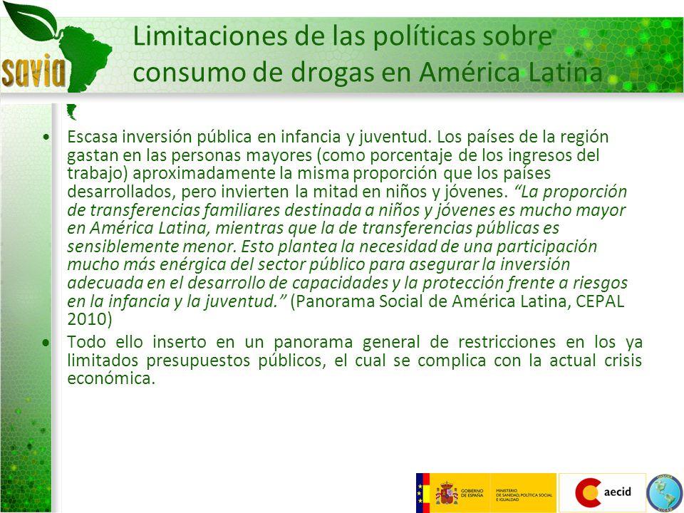 Limitaciones de las políticas sobre consumo de drogas en América Latina Escasa inversión pública en infancia y juventud. Los países de la región gasta