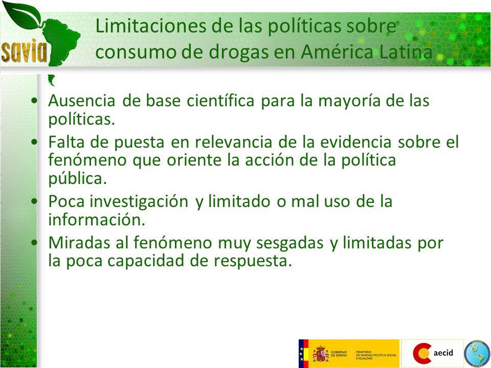 Limitaciones de las políticas sobre consumo de drogas en América Latina Ausencia de base científica para la mayoría de las políticas. Falta de puesta