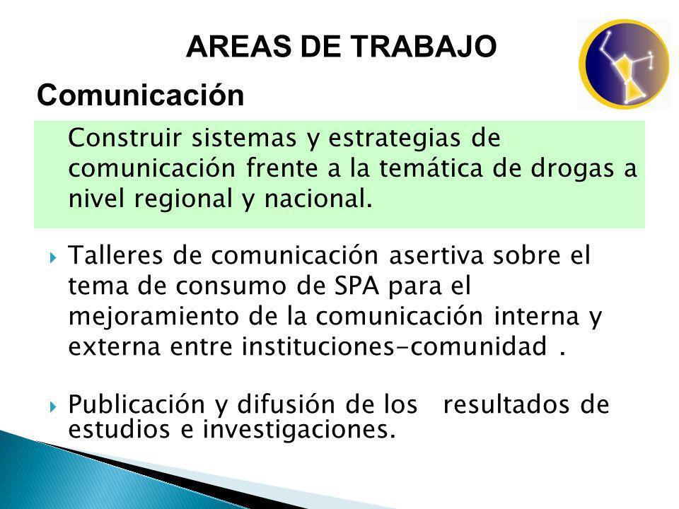 Construir sistemas y estrategias de comunicación frente a la temática de drogas a nivel regional y nacional. Comunicación AREAS DE TRABAJO Talleres de