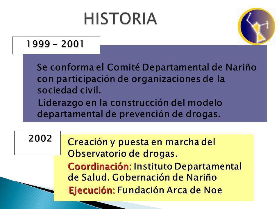 Se conforma el Comité Departamental de Nariño con participación de organizaciones de la sociedad civil. Liderazgo en la construcción del modelo depart