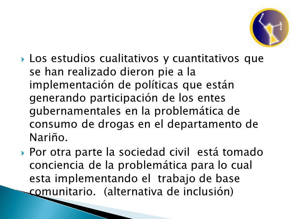 Los estudios cualitativos y cuantitativos que se han realizado dieron pie a la implementación de políticas que están generando participación de los entes gubernamentales en la problemática de consumo de drogas en el departamento de Nariño.