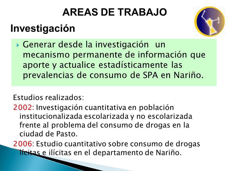 Generar desde la investigación un mecanismo permanente de información que aporte y actualice estadísticamente las prevalencias de consumo de SPA en Nariño.