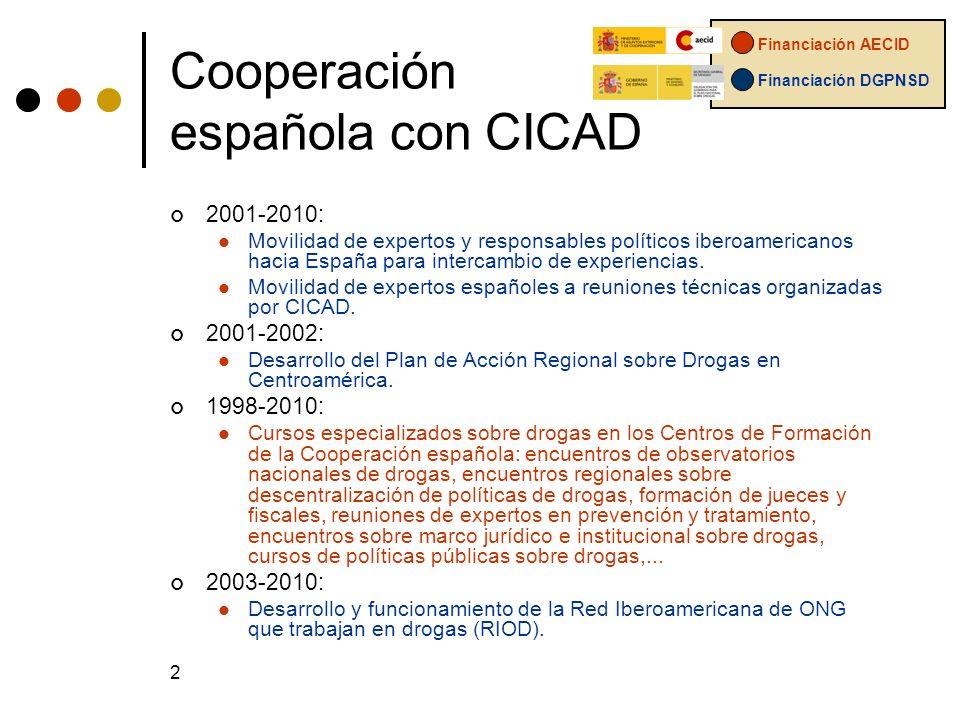 2 Cooperación española con CICAD 2001-2010: Movilidad de expertos y responsables políticos iberoamericanos hacia España para intercambio de experienci