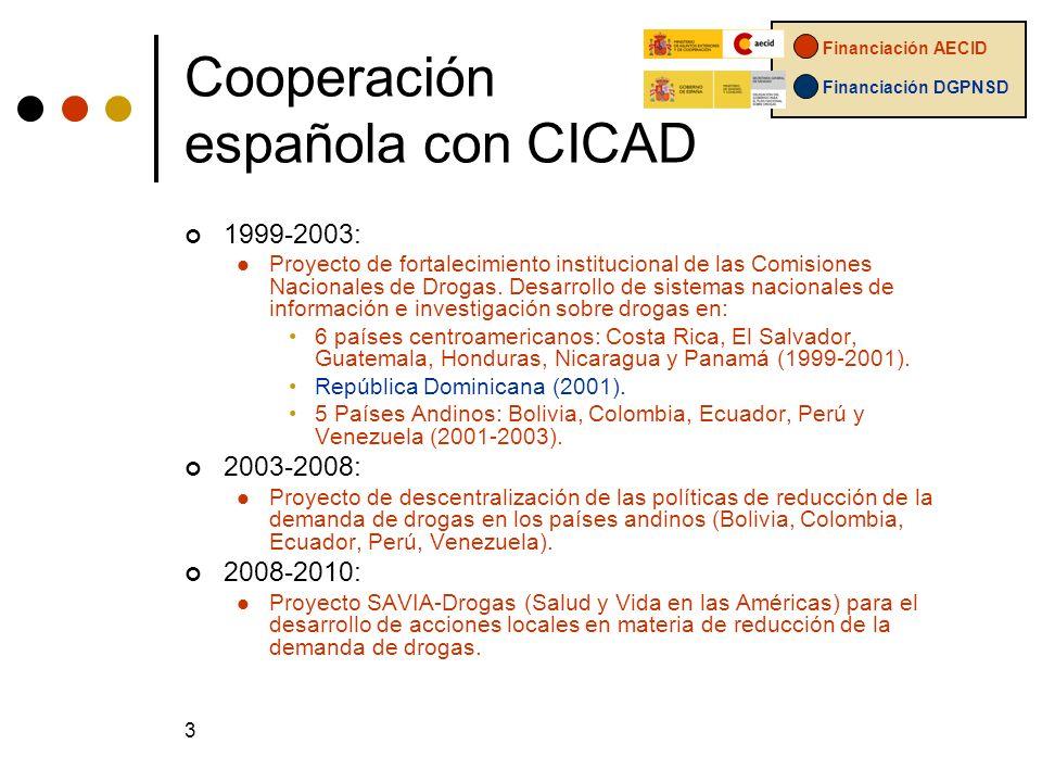 3 Cooperación española con CICAD 1999-2003: Proyecto de fortalecimiento institucional de las Comisiones Nacionales de Drogas.