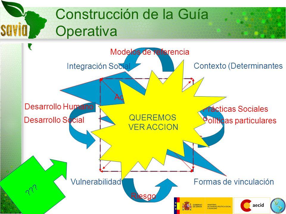 Construcción de la Guía Operativa Integración Social Contexto (Determinantes Formas de vinculaciónVulnerabilidad Riesgo Desarrollo Humano Desarrollo S
