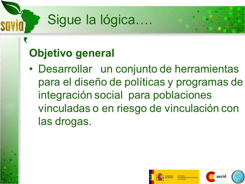 Sigue la lógica…. Objetivo general Desarrollar un conjunto de herramientas para el diseño de políticas y programas de integración social para poblacio
