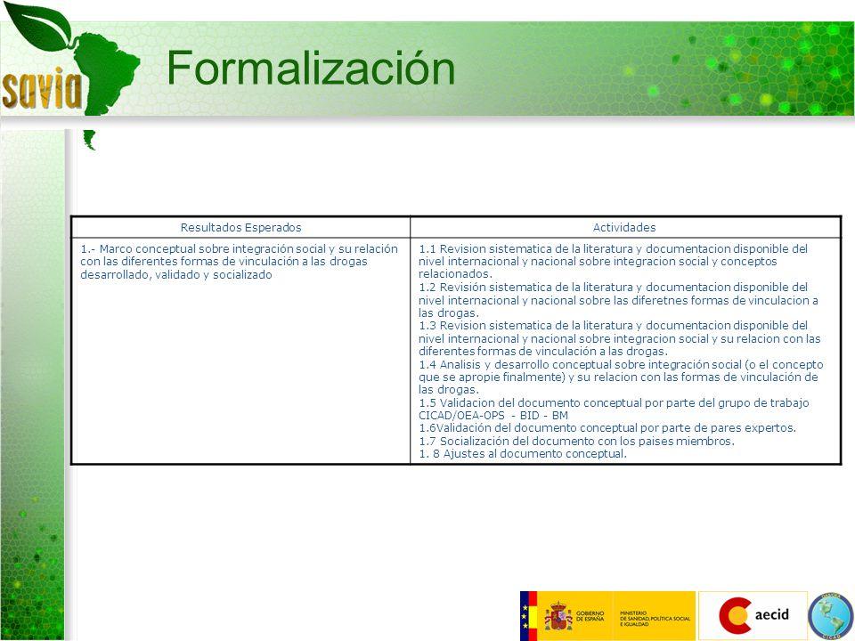 Formalización Resultados EsperadosActividades 1.- Marco conceptual sobre integración social y su relación con las diferentes formas de vinculación a l