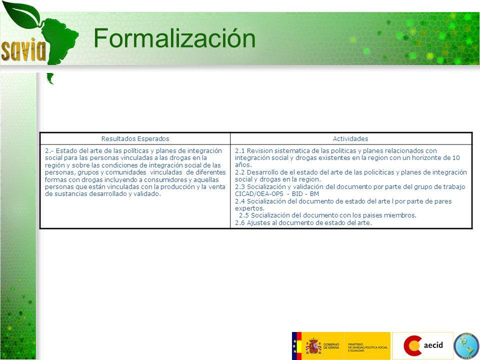 Formalización Resultados EsperadosActividades 2.- Estado del arte de las políticas y planes de integración social para las personas vinculadas a las d