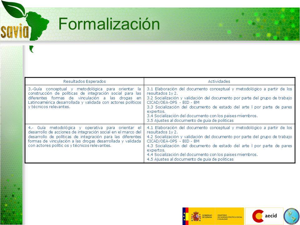 Formalización Resultados EsperadosActividades 3.-Guía conceptual y metodológica para orientar la construcción de políticas de integración social para
