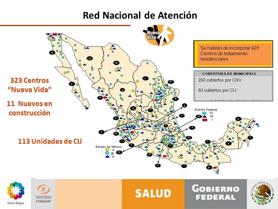 Red Nacional de Atención 323 Centros Nueva Vida 11 Nuevos en construcción 113 Unidades de CIJ 250 cubiertos por CNV 83 cubiertos por CIJ Se habrán de