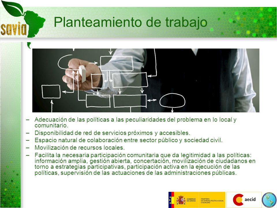 Planteamiento de trabajo –Adecuación de las políticas a las peculiaridades del problema en lo local y comunitario. –Disponibilidad de red de servicios