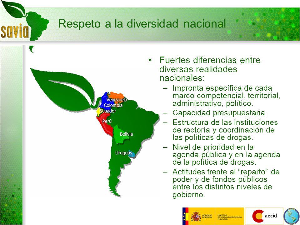 Respeto a la diversidad nacional Fuertes diferencias entre diversas realidades nacionales: –Impronta específica de cada marco competencial, territoria