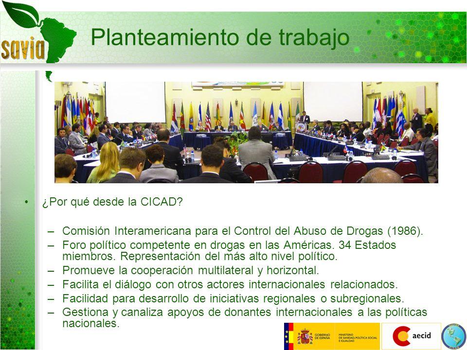 Planteamiento de trabajo ¿Por qué desde la CICAD? –Comisión Interamericana para el Control del Abuso de Drogas (1986). –Foro político competente en dr
