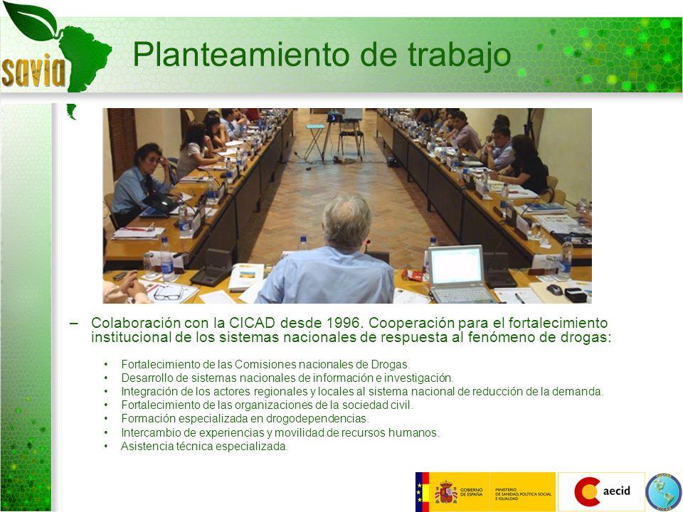 Planteamiento de trabajo –Colaboración con la CICAD desde 1996. Cooperación para el fortalecimiento institucional de los sistemas nacionales de respue