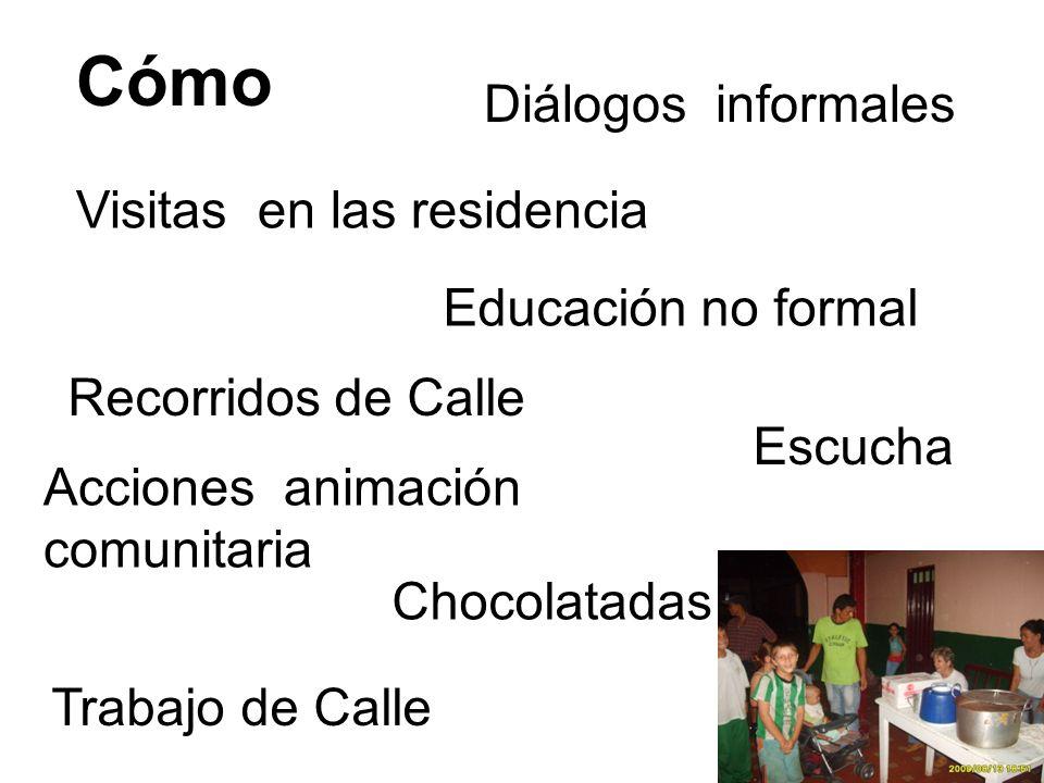 Cómo Trabajo de Calle Acciones animación comunitaria Diálogos informales Recorridos de Calle Educación no formal Chocolatadas Visitas en las residencia Escucha