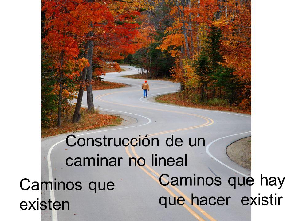 Construcción de un caminar no lineal Caminos que existen Caminos que hay que hacer existir