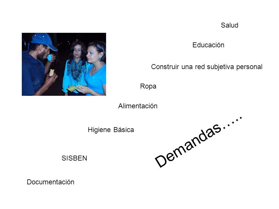Documentación SISBEN Higiene Básica Alimentación Ropa Demandas…..
