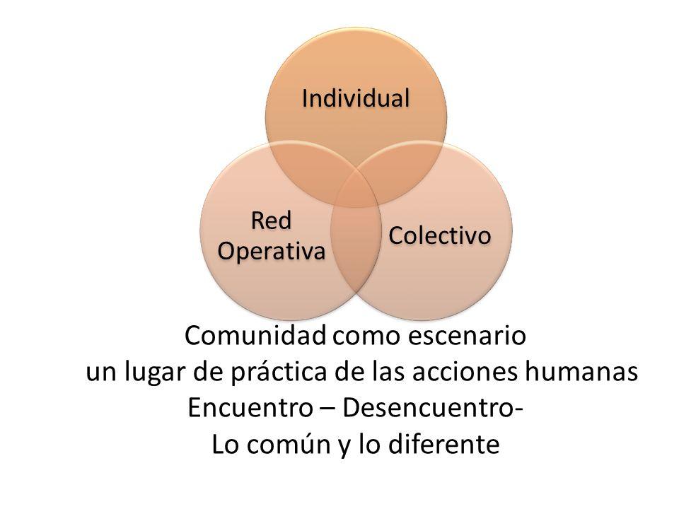 Individual Colectivo Red Operativa Comunidad como escenario un lugar de práctica de las acciones humanas Encuentro – Desencuentro- Lo común y lo diferente