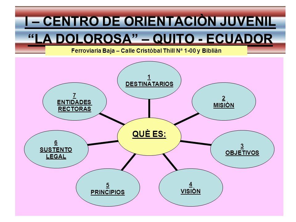 I – CENTRO DE ORIENTACIÒN JUVENIL LA DOLOROSA – QUITO - ECUADOR QUÈ ES: 1 DESTINATARIOS 2 MISIÒN 3 OBJETIVOS 4 VISIÒN 5 PRINCIPIOS 6 SUSTENTO LEGAL 7