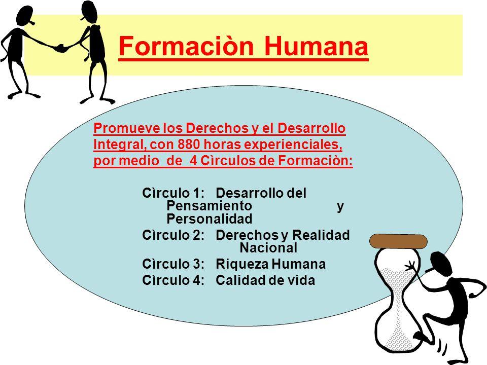 Formaciòn Humana Promueve los Derechos y el Desarrollo Integral, con 880 horas experienciales, por medio de 4 Cìrculos de Formaciòn: Cìrculo 1: Desarr
