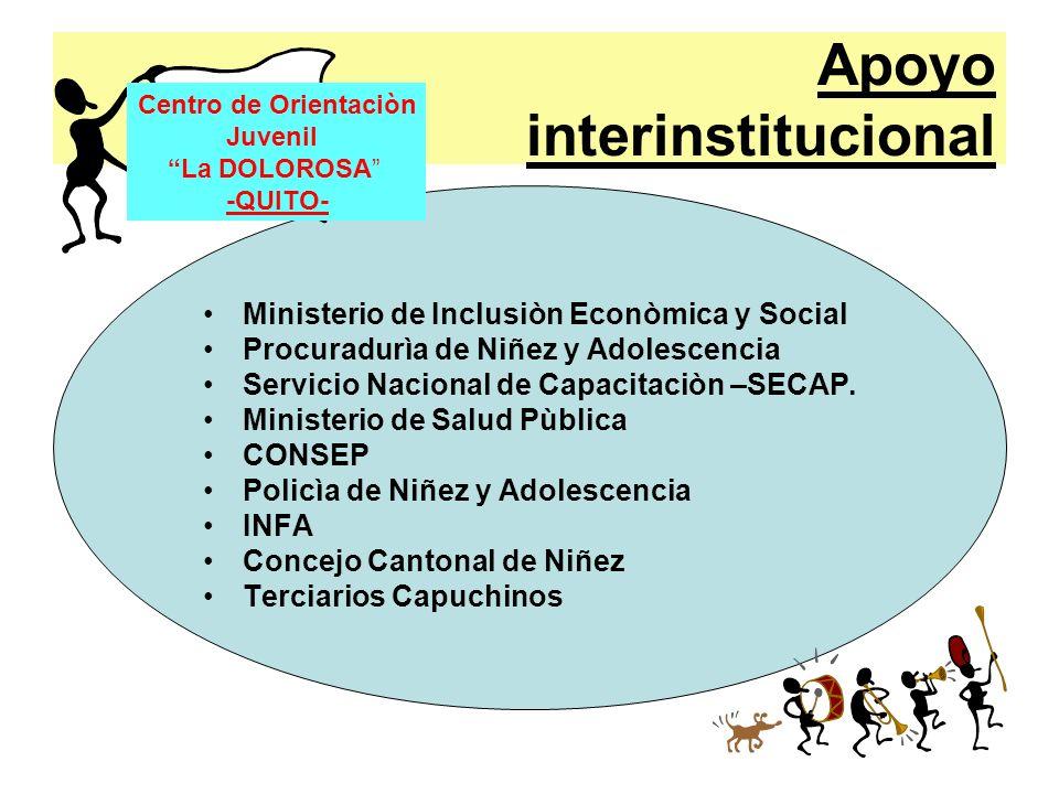Apoyo interinstitucional Ministerio de Inclusiòn Econòmica y Social Procuradurìa de Niñez y Adolescencia Servicio Nacional de Capacitaciòn –SECAP. Min
