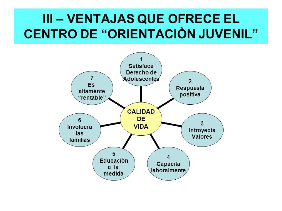 III – VENTAJAS QUE OFRECE EL CENTRO DE ORIENTACIÒN JUVENIL CALIDAD DE VIDA 1 Satisface Derecho de Adolescentes 2 Respuesta positiva 3 Introyecta Valor
