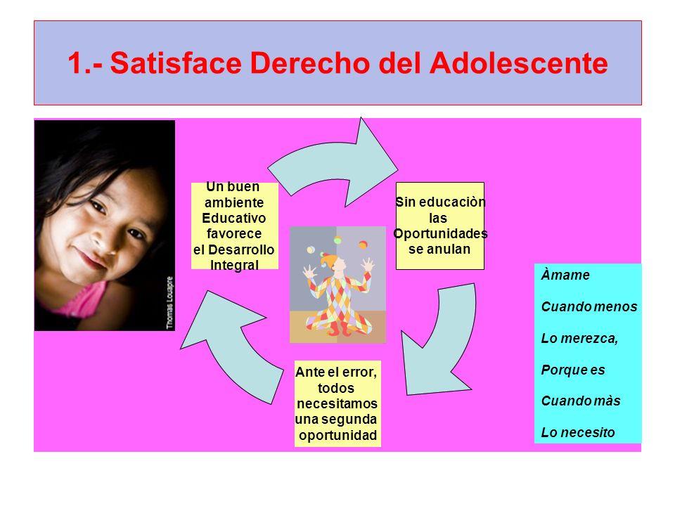 1.- Satisface Derecho del Adolescente Sin educaciòn las Oportunidades se anulan Ante el error, todos necesitamos una segunda oportunidad Un buen ambie