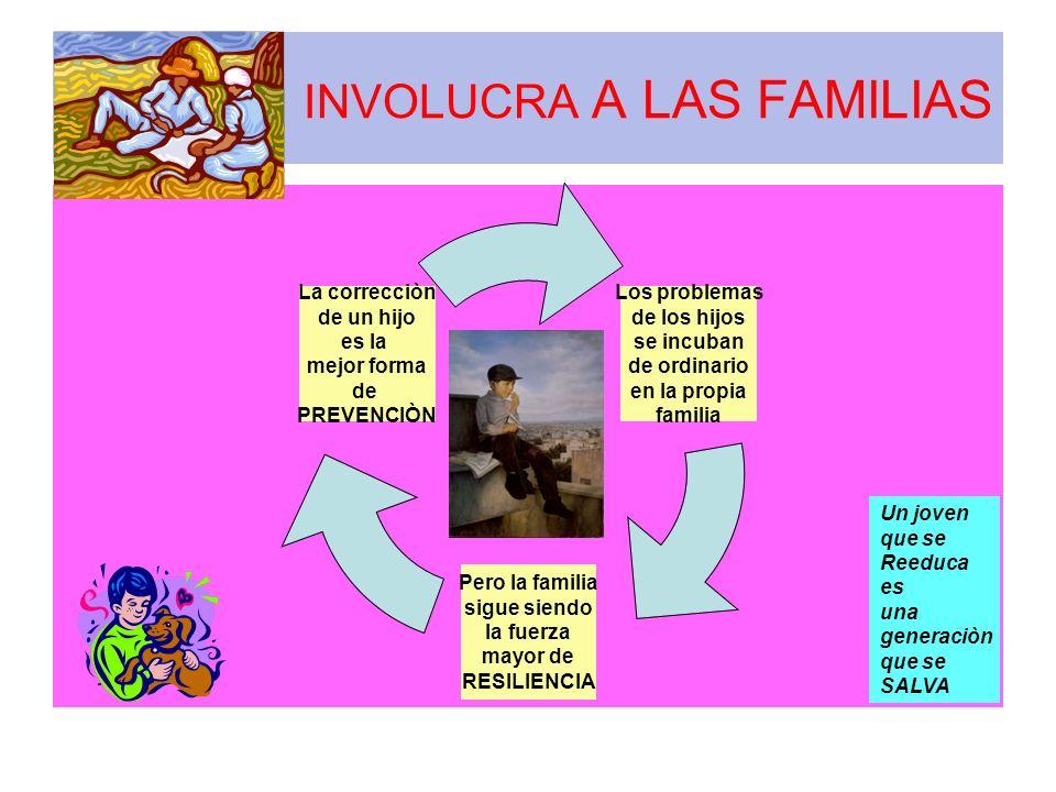INVOLUCRA A LAS FAMILIAS Los problemas de los hijos se incuban de ordinario en la propia familia Pero la familia sigue siendo la fuerza mayor de RESIL