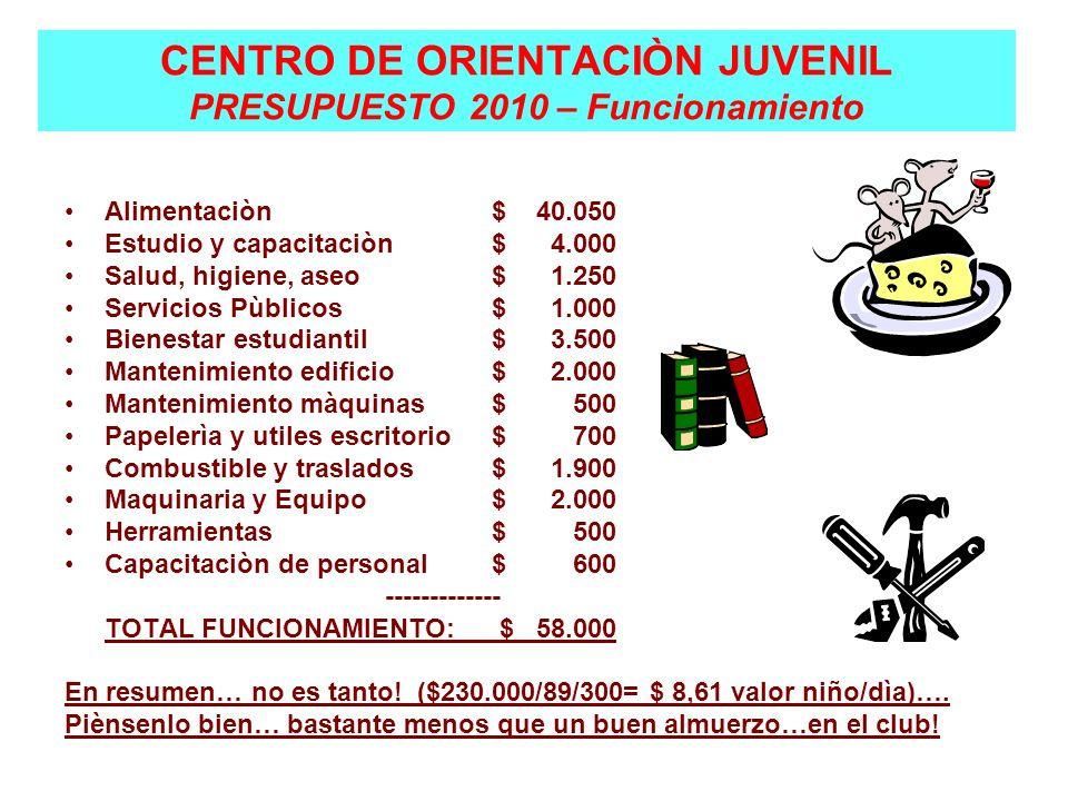 CENTRO DE ORIENTACIÒN JUVENIL PRESUPUESTO 2010 – Funcionamiento Alimentaciòn $ 40.050 Estudio y capacitaciòn$ 4.000 Salud, higiene, aseo$ 1.250 Servic