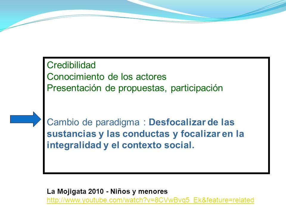 Credibilidad Conocimiento de los actores Presentación de propuestas, participación Cambio de paradigma : Desfocalizar de las sustancias y las conductas y focalizar en la integralidad y el contexto social.