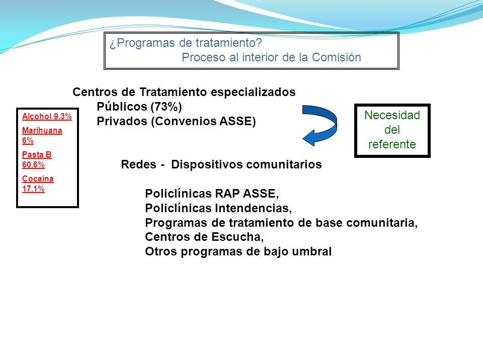 ¿Programas de tratamiento.