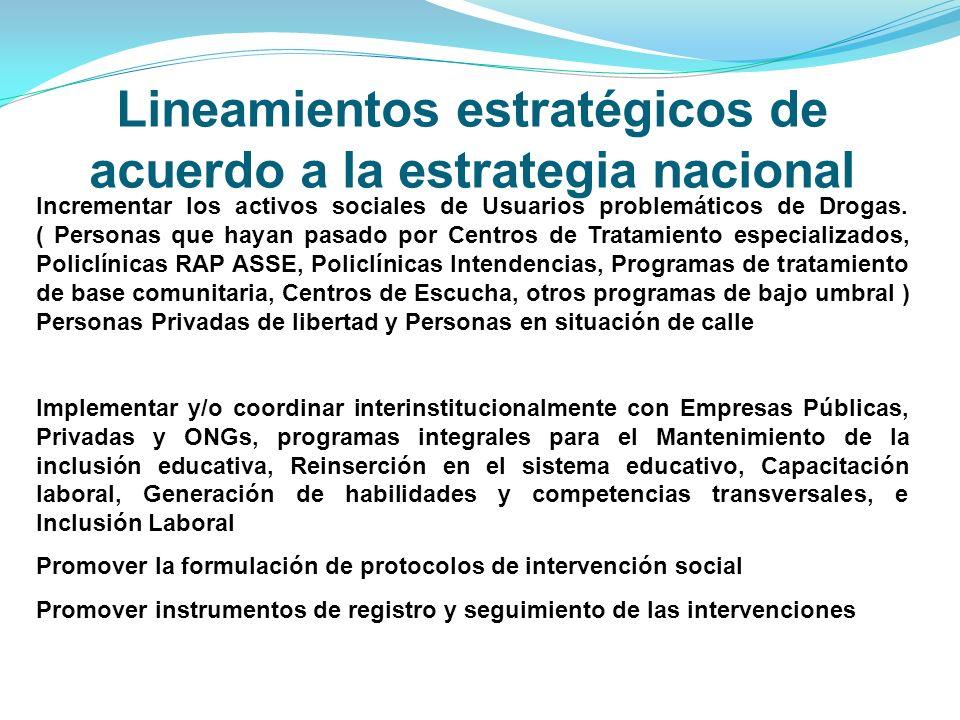 Lineamientos estratégicos de acuerdo a la estrategia nacional Incrementar los activos sociales de Usuarios problemáticos de Drogas.