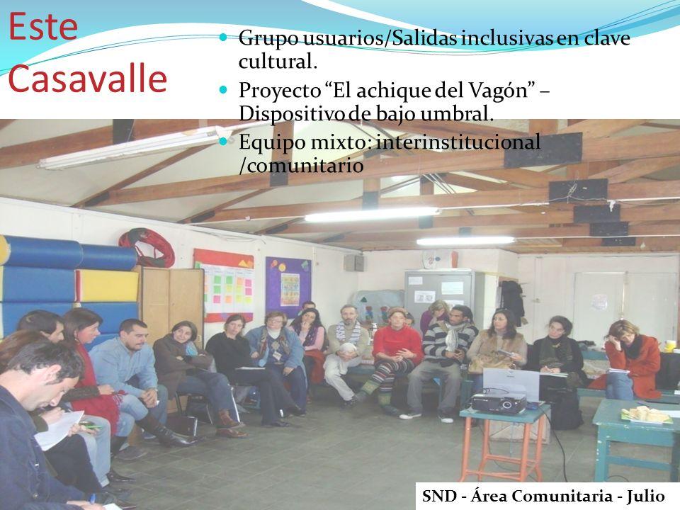 Este Casavalle Grupo usuarios/Salidas inclusivas en clave cultural.
