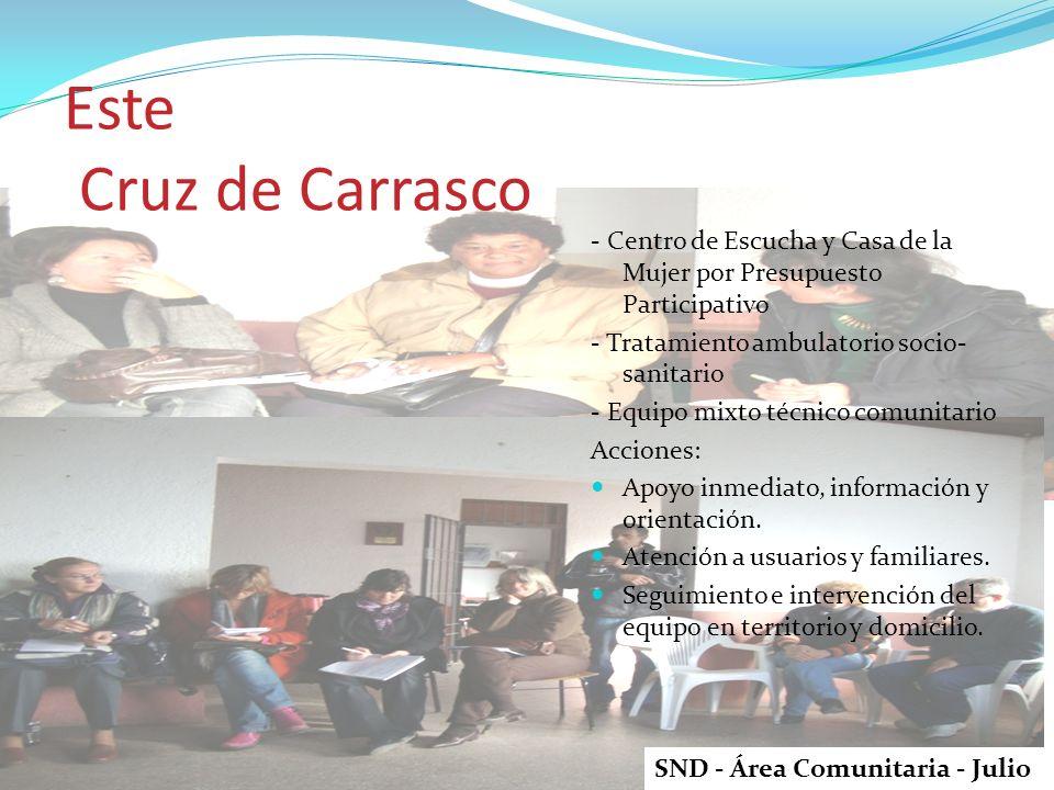 Este Cruz de Carrasco - Centro de Escucha y Casa de la Mujer por Presupuesto Participativo - Tratamiento ambulatorio socio- sanitario - Equipo mixto técnico comunitario Acciones: Apoyo inmediato, información y orientación.