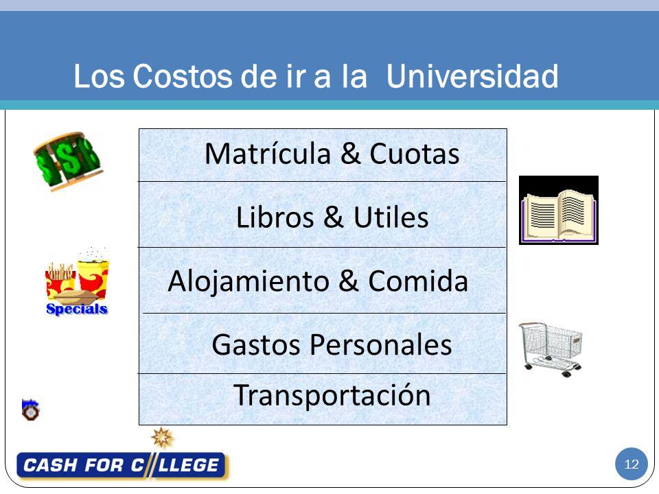 Los Costos de ir a la Universidad 12 Matrícula & Cuotas Libros & Utiles Alojamiento & Comida Gastos Personales Transportación