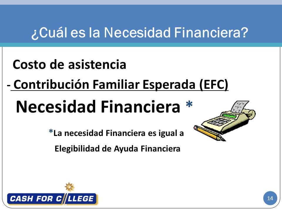 ¿Cuál es la Necesidad Financiera.