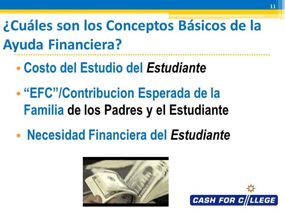 10 Un Mito Final de la Ayuda Financiera Mi hijo/a no podrá pagar todos los préstamos estudiantiles o Realidad: Los préstamos son inversiones en el futuro de sus hijos.