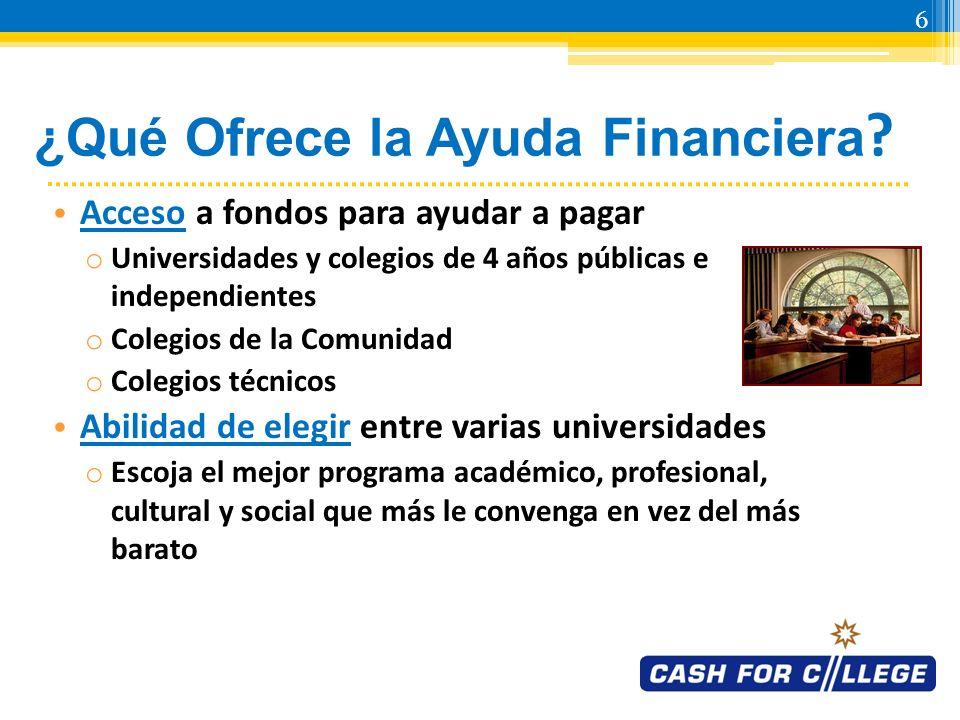 5 Agenda del Taller Mitos de la Ayuda Financiera Determinación de la ayuda financiera o ¿Quién obtiene el dinero.