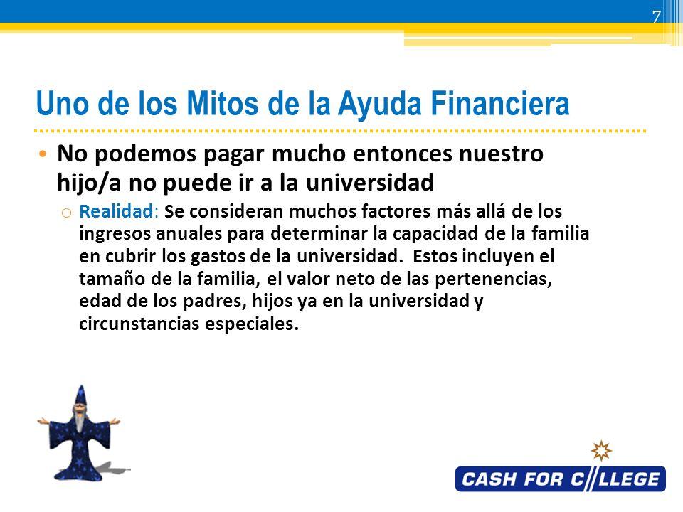 6 ¿Qué Ofrece la Ayuda Financiera .